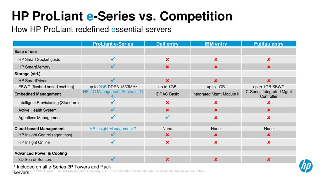 PPT - HP ProLiant e-Series and p-Series Defined PowerPoint