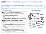 complete cloud application modeling and orchestration