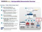 overview public tosca interop demo