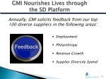 gmi nourishes lives through the sd platform