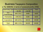 business taxpayers composition1