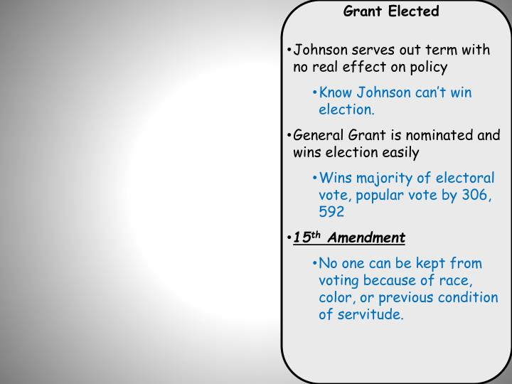 Grant Elected