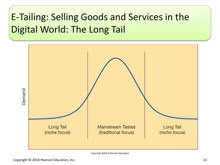 E-Tailing: Selling Goods and Services in the Digital