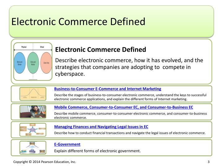 Electronic commerce defined