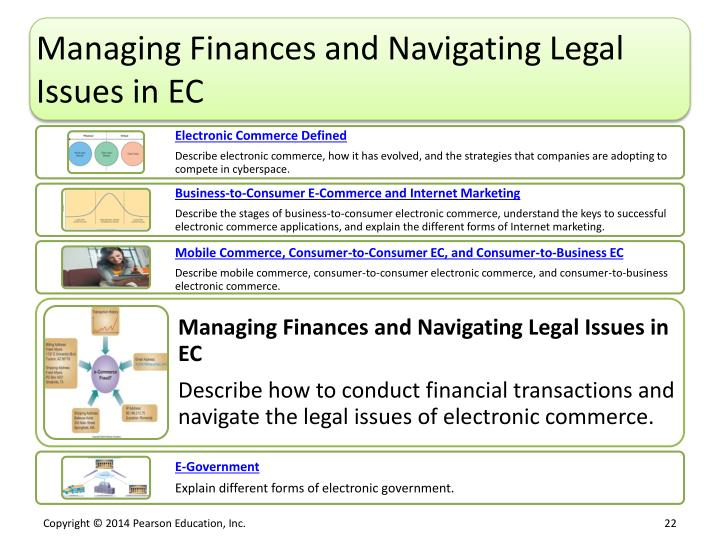 Managing Finances and Navigating Legal Issues in EC