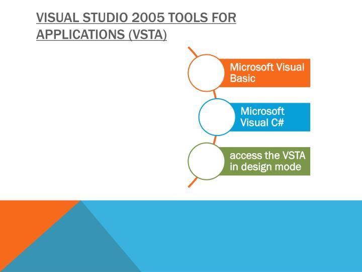 Visual Studio 2005 Tools for