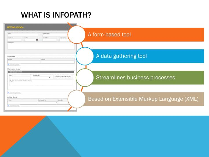 What is infopath