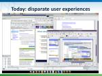today disparate user experiences
