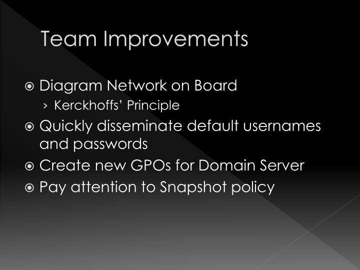 Team Improvements