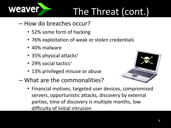 The Threat (cont.)
