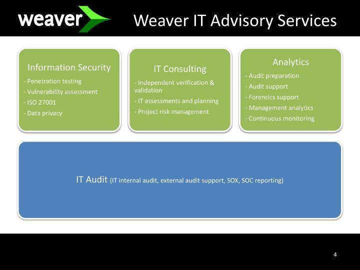 Weaver IT Advisory Services