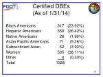 certified dbes as of 1 31 14