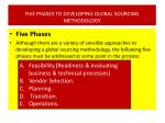 five phases to developing global sourcing methodology1