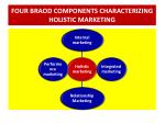 four braod components characterizing holistic marketing