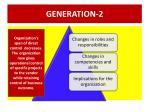 generation 24