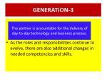 generation 31