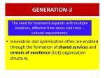 generation 35