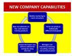 new company capabilities1