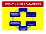 new consumer capabilities