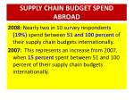 supply chain budget spend abroad1