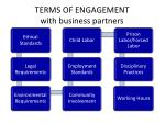 terms of engagement with business partners