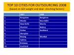 top 10 cities for outsourcing 2008 based on gdi weight and deal clinching factors