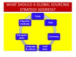 what should a global sourcing strategy address