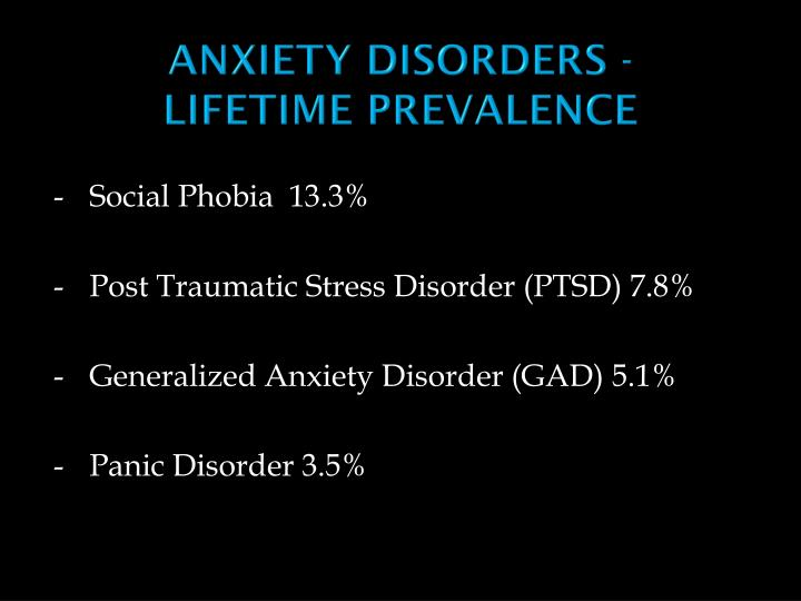 ANXIETY DISORDERS -