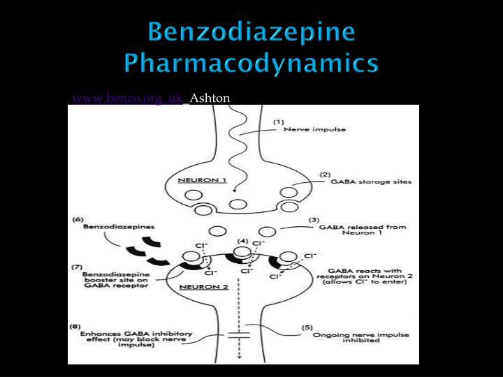 Benzodiazepine Pharmacodynamics