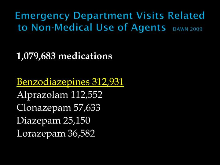 Emergency Department Visits Related to Non-Medical Use of Agents