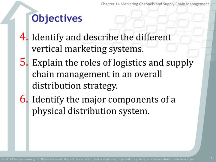 distribution channels and logistic reviews marketing essay Both types of businesses can use logistic distribution channels such as trucks, planes or trains to move their product to consumers consumers tend to have more confidence in a product they can actually see and touch but many consumers enjoy the convenience of shopping from home.