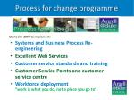 process for change programme