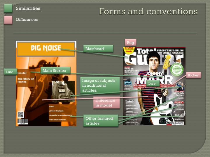 Forms and conventions1