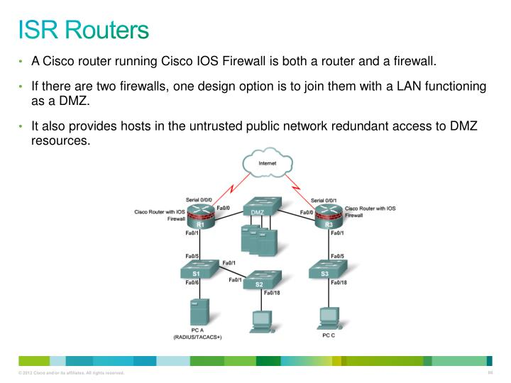 ISR Routers