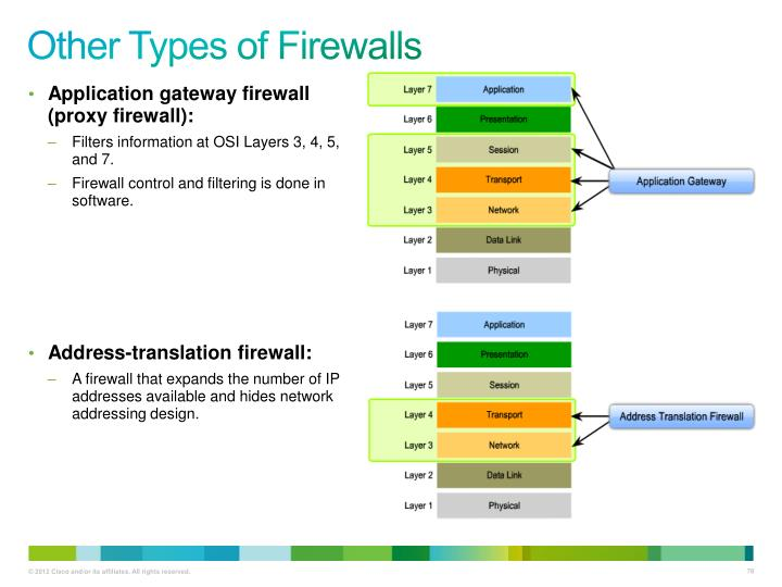 Other Types of Firewalls