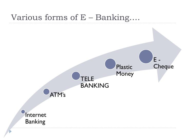 difference between internet banking and electronic banking information technology essay 1557 words - 7 pages difference between investment banking and merchant banking investment vs merchant banking bank is an organization that provides a range of financial and some non financial services to its customers the main source of income, that makes the bank survive is the interest charged from those to whom the bank has given loan.
