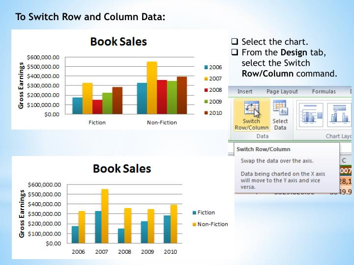To Switch Row and Column Data: