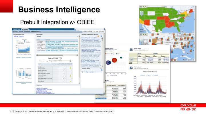 Prebuilt Integration w/ OBIEE