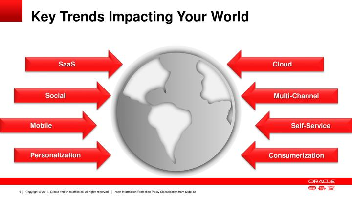 Key Trends Impacting Your World