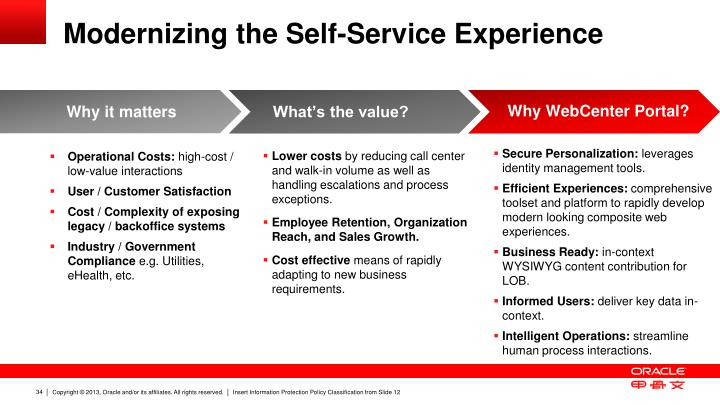 Modernizing the Self-Service Experience