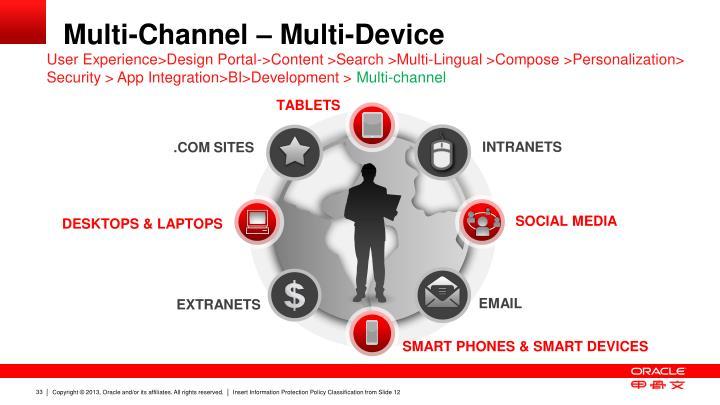 Multi-Channel – Multi-Device