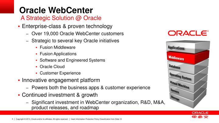 A Strategic Solution @ Oracle