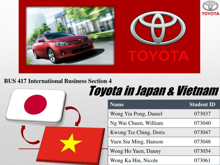 introduction of toyota