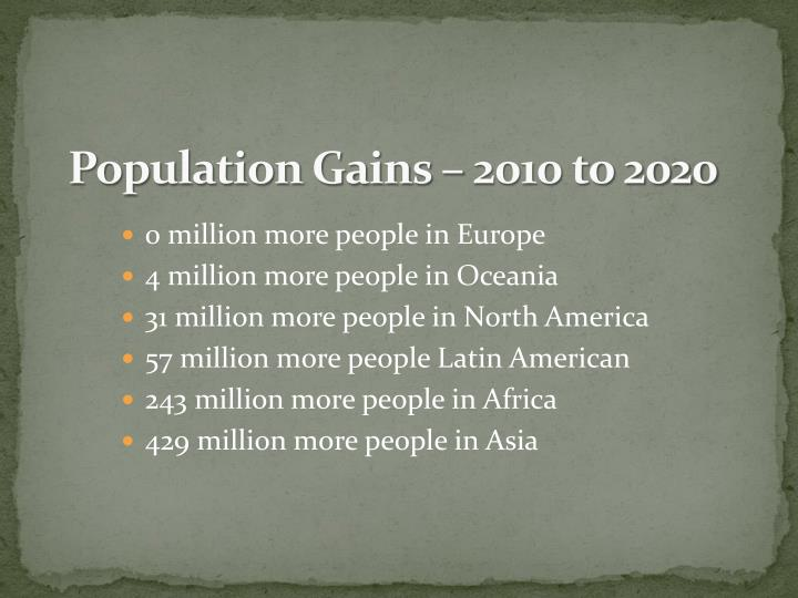 Population Gains – 2010 to 2020