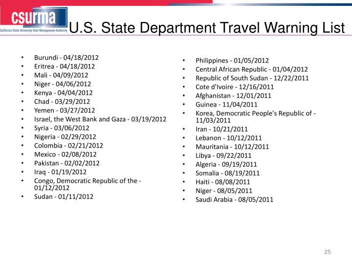 U.S. State Department Travel Warning List