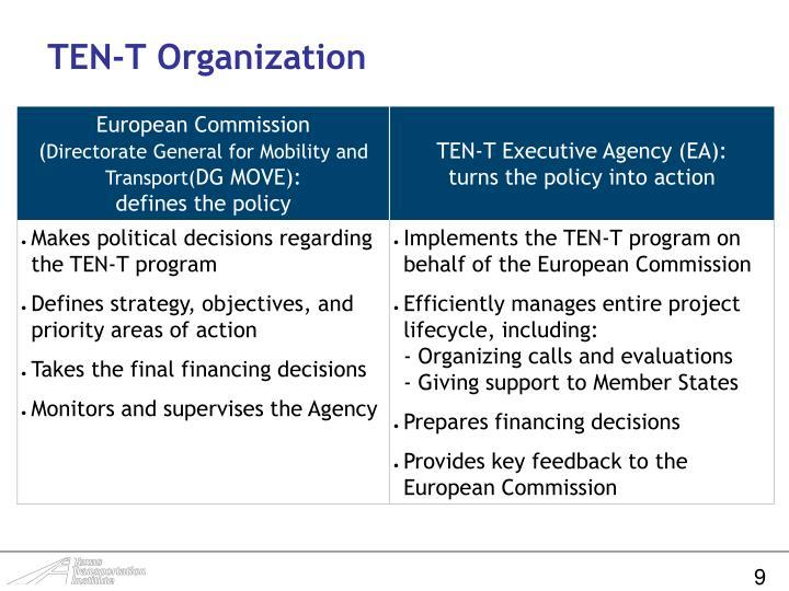 TEN-T Organization
