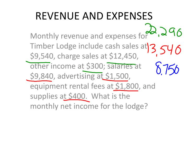 REVENUE AND EXPENSES