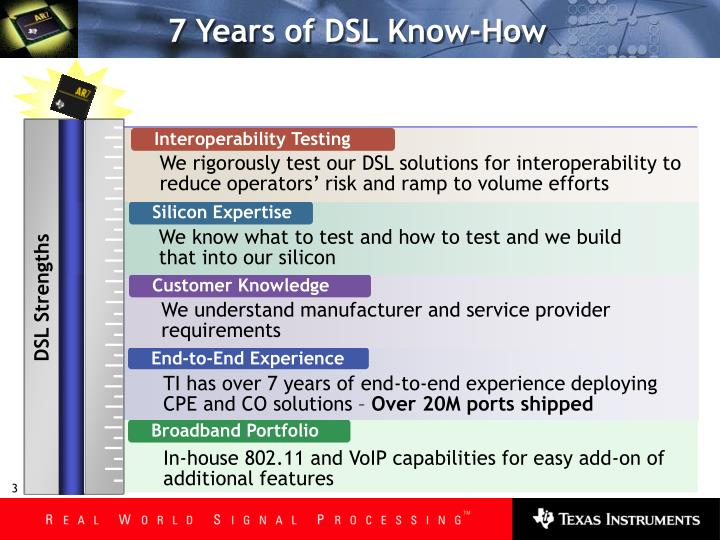 7 years of dsl know how