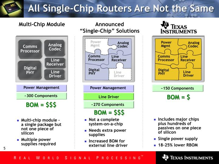 All Single-Chip Routers Are Not the Same