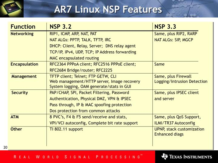 AR7 Linux NSP Features